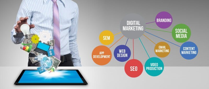 What can you expect from Digital Marketing